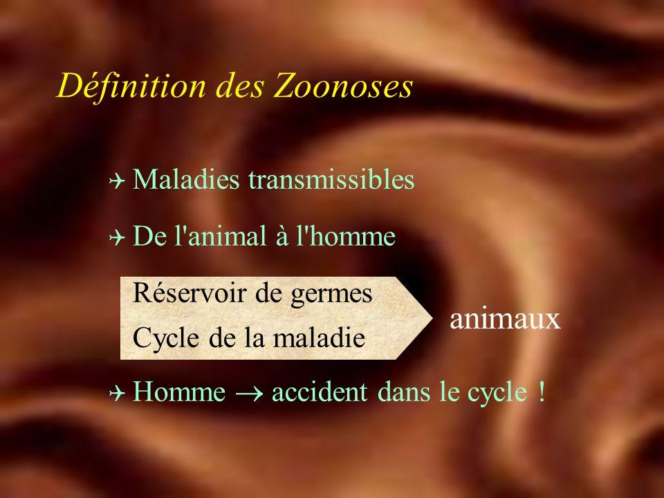 Définition des Zoonoses
