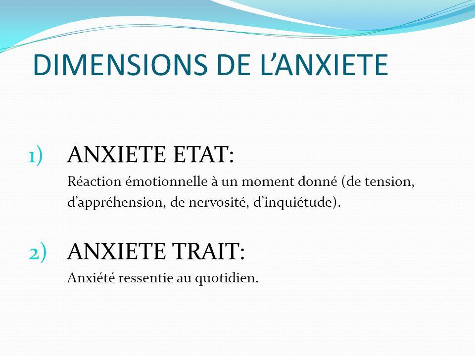 DIMENSIONS DE L'ANXIETE