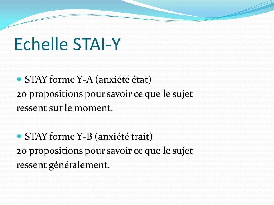 Echelle STAI-Y STAY forme Y-A (anxiété état)