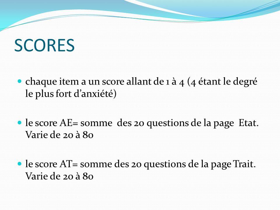 SCORES chaque item a un score allant de 1 à 4 (4 étant le degré le plus fort d'anxiété)