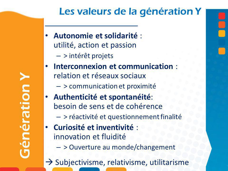 Génération Y Les valeurs de la génération Y