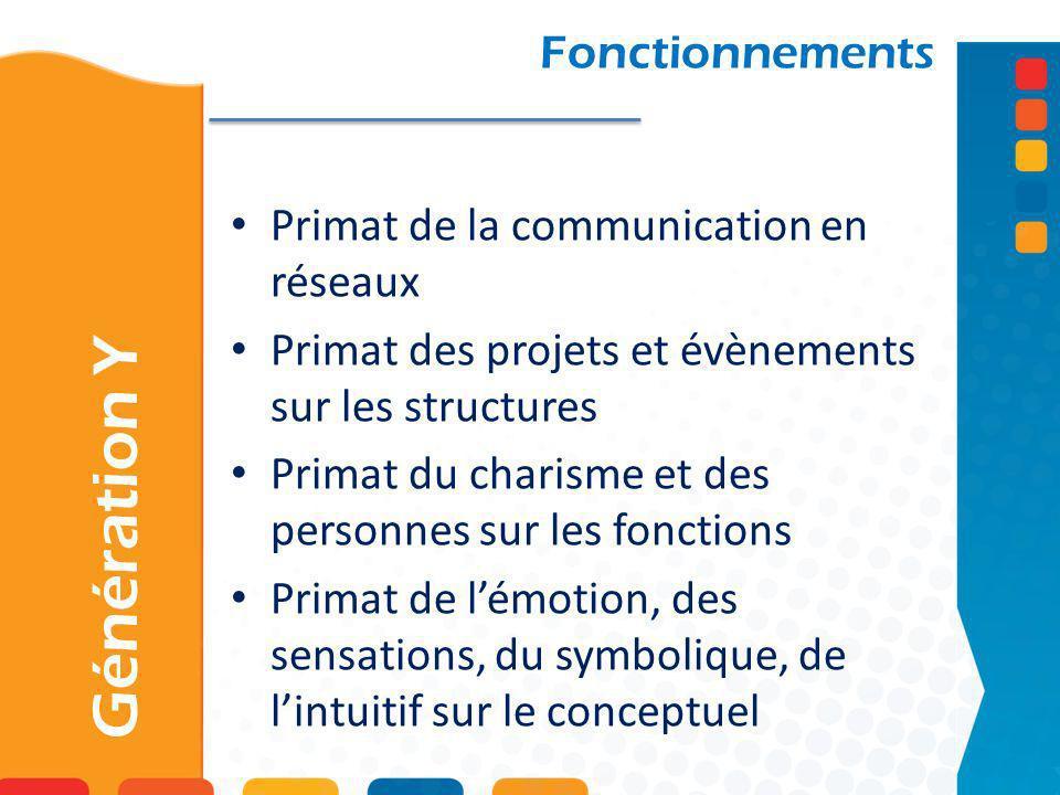 Génération Y Fonctionnements Primat de la communication en réseaux