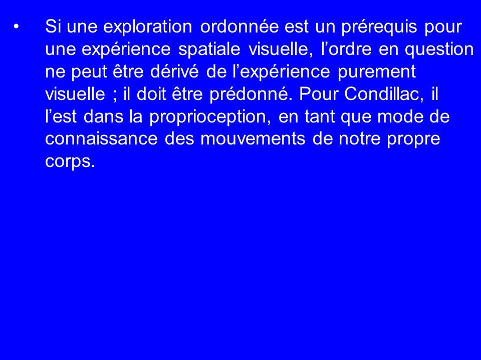 Si une exploration ordonnée est un prérequis pour une expérience spatiale visuelle, l'ordre en question ne peut être dérivé de l'expérience purement visuelle ; il doit être prédonné.