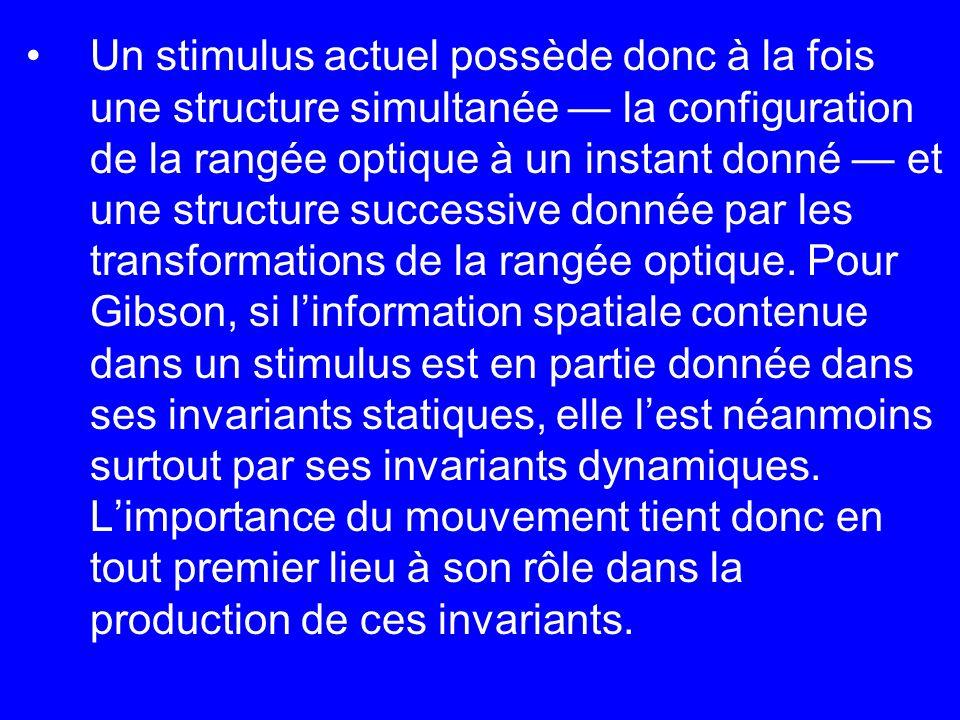 Un stimulus actuel possède donc à la fois une structure simultanée — la configuration de la rangée optique à un instant donné — et une structure successive donnée par les transformations de la rangée optique.