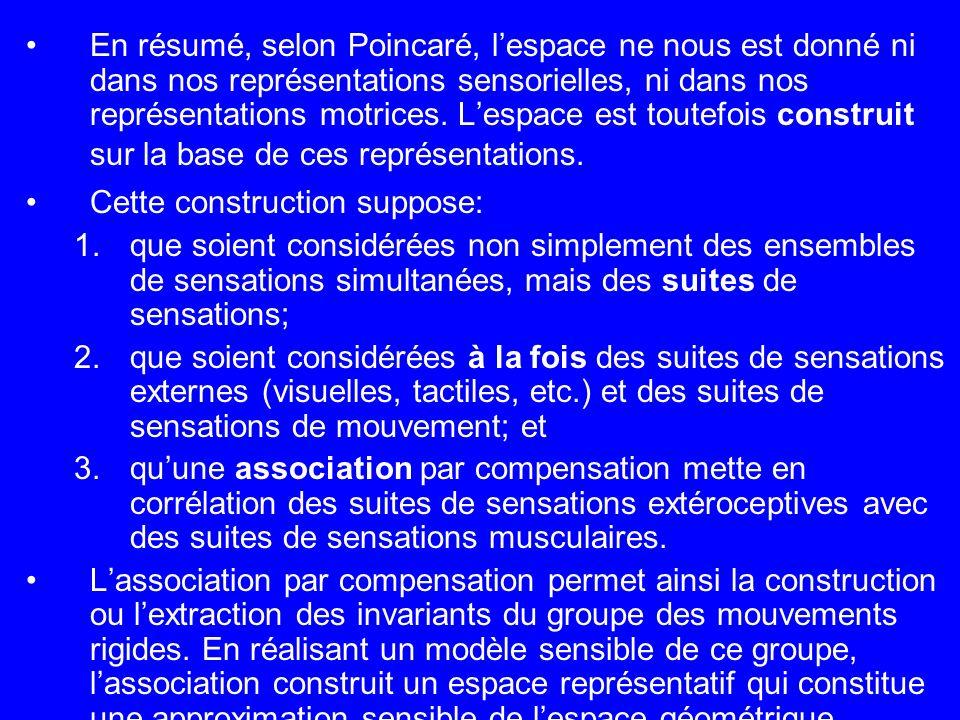 En résumé, selon Poincaré, l'espace ne nous est donné ni dans nos représentations sensorielles, ni dans nos représentations motrices. L'espace est toutefois construit sur la base de ces représentations.
