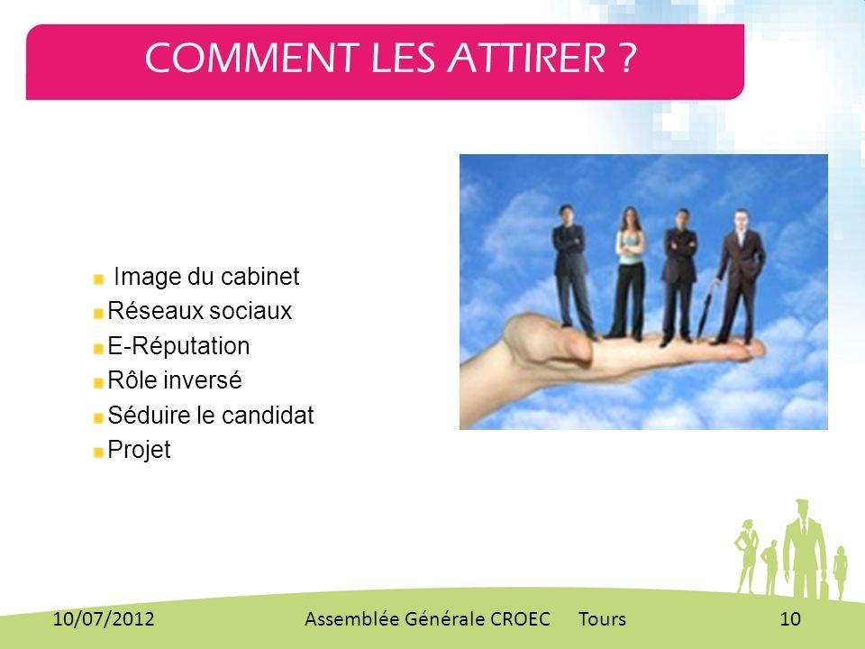 COMMENT LES ATTIRER Image du cabinet Réseaux sociaux E-Réputation