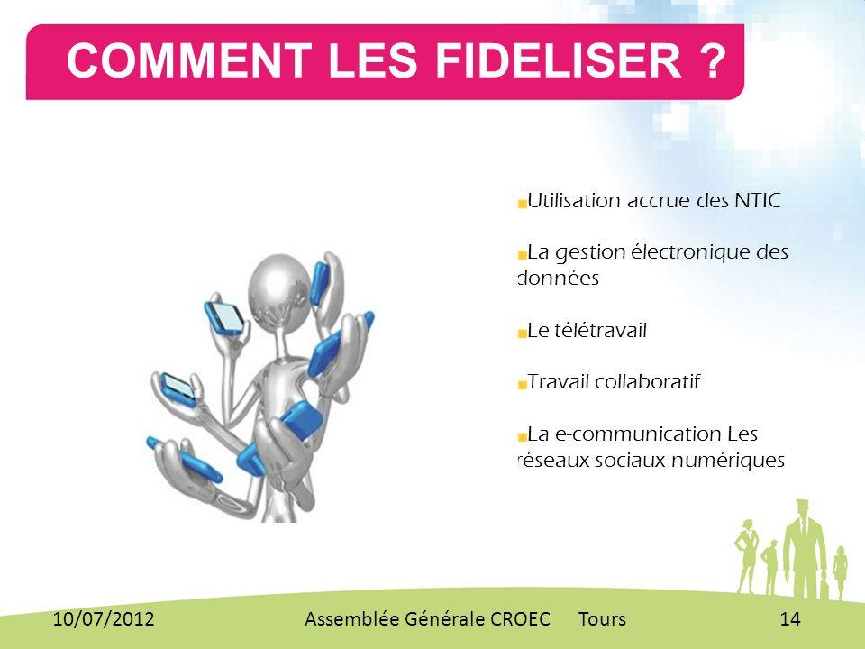 COMMENT LES FIDELISER Utilisation accrue des NTIC