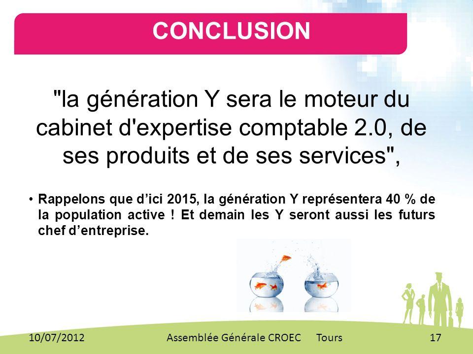 CONCLUSION la génération Y sera le moteur du cabinet d expertise comptable 2.0, de ses produits et de ses services ,