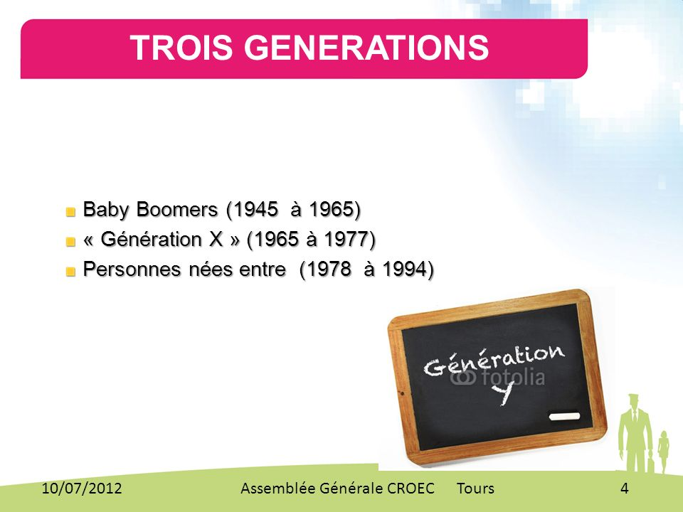 TROIS GENERATIONS Baby Boomers (1945 à 1965)