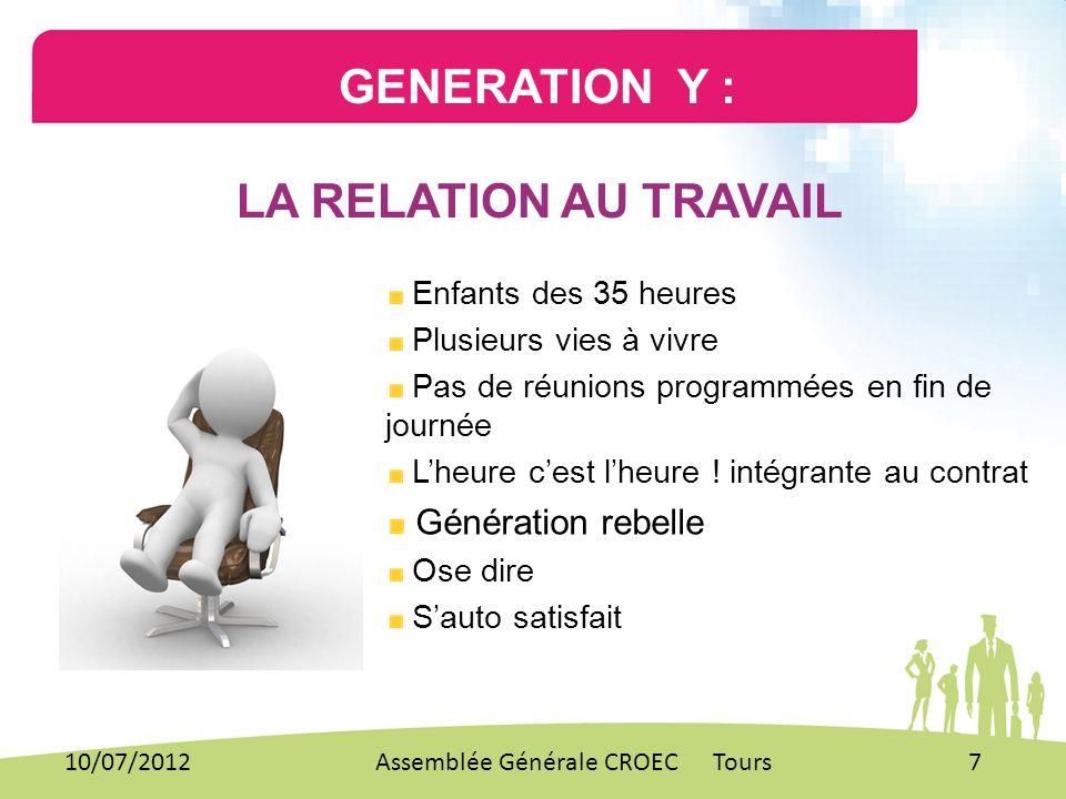 GENERATION Y : LA RELATION AU TRAVAIL