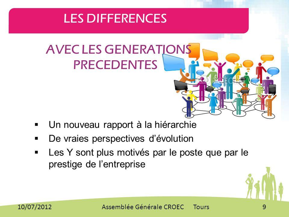 AVEC LES GENERATIONS PRECEDENTES
