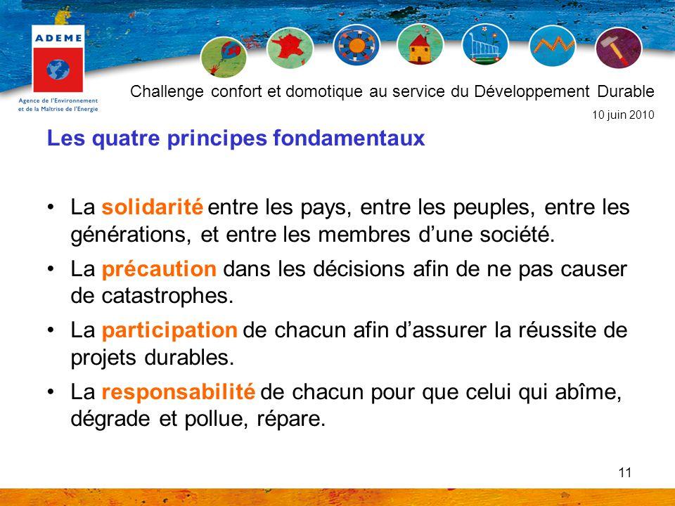 Les quatre principes fondamentaux