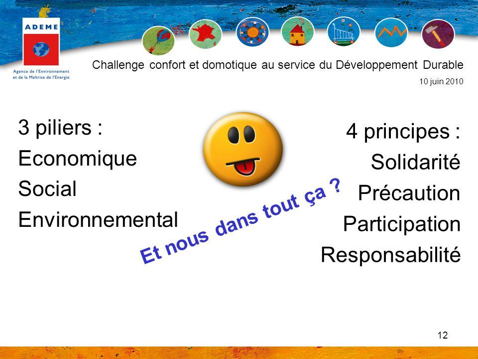 3 piliers : 4 principes : Economique Solidarité Social Précaution