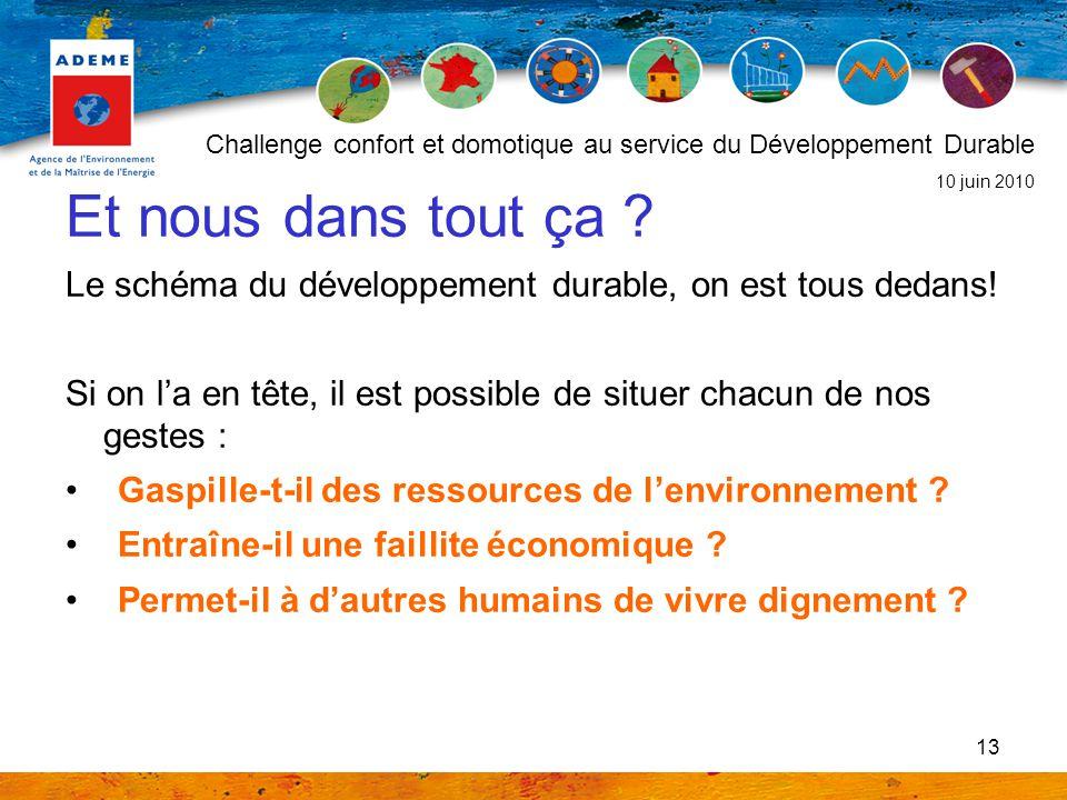 Challenge confort et domotique au service du Développement Durable