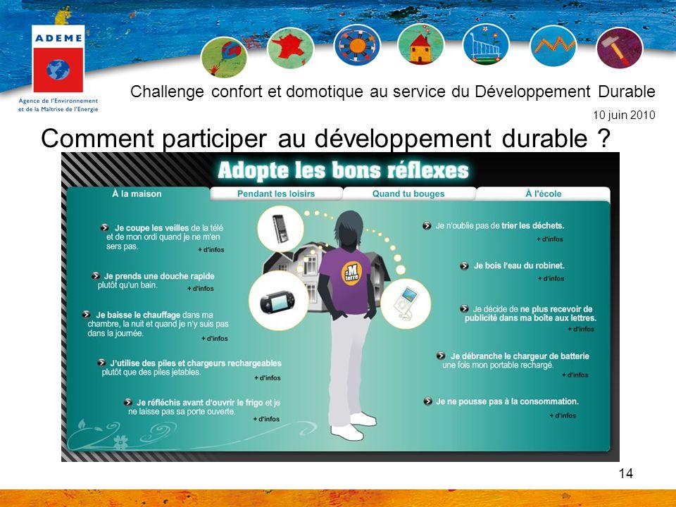 Comment participer au développement durable