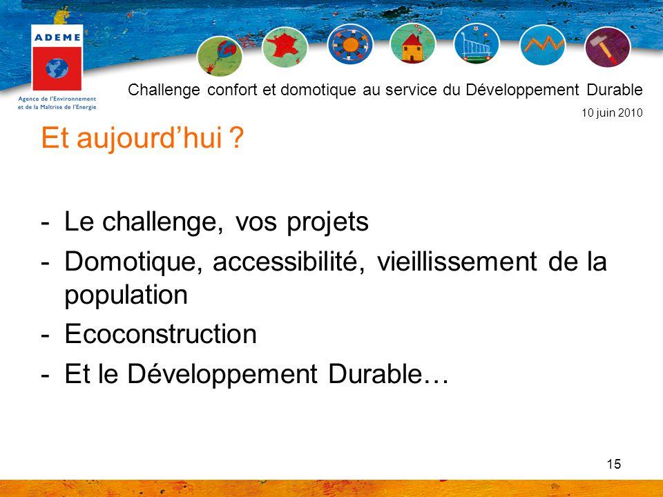 Et aujourd'hui Le challenge, vos projets
