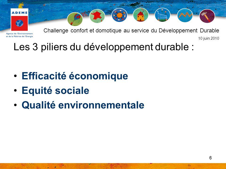 Les 3 piliers du développement durable : Efficacité économique