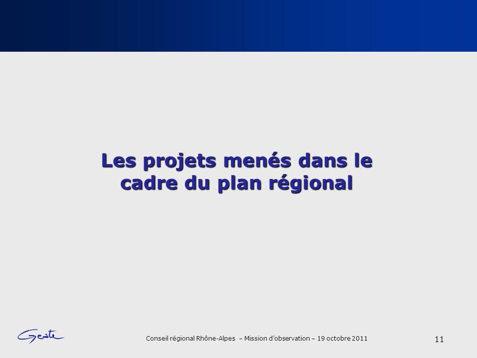 Les projets menés dans le cadre du plan régional