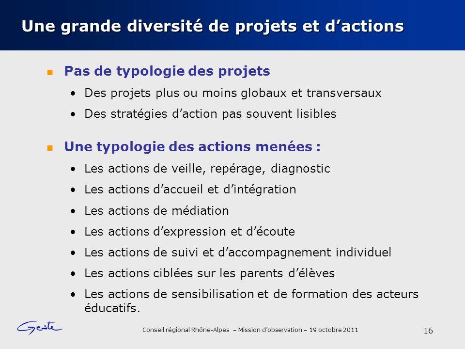 Une grande diversité de projets et d'actions
