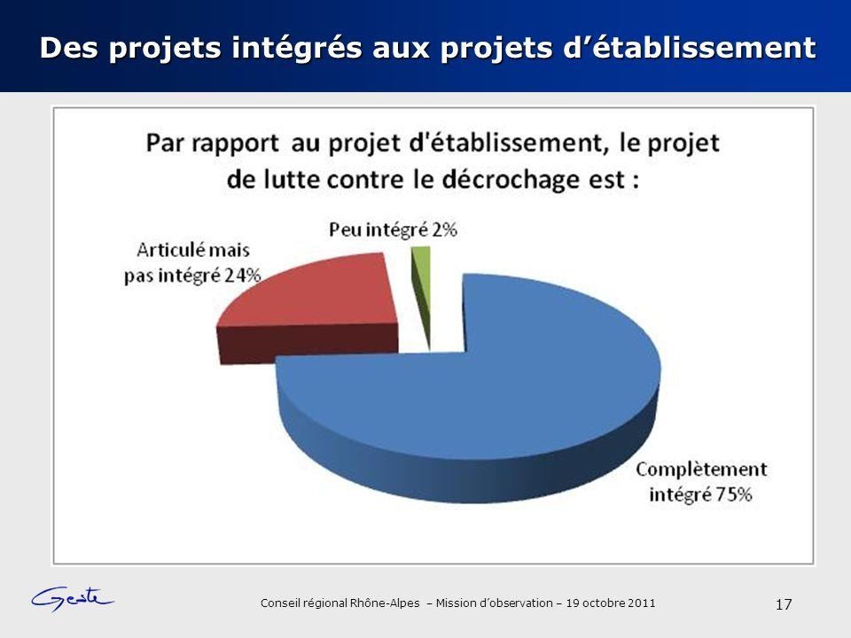 Des projets intégrés aux projets d'établissement