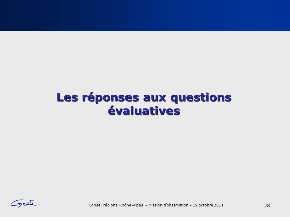 Les réponses aux questions évaluatives