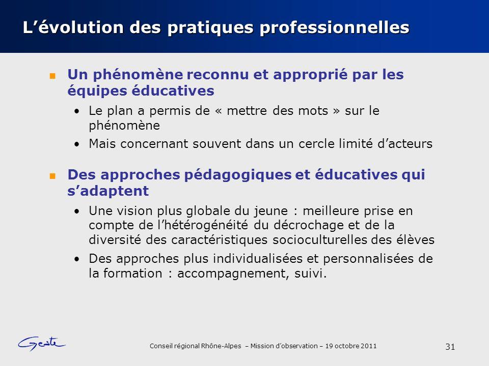 L'évolution des pratiques professionnelles
