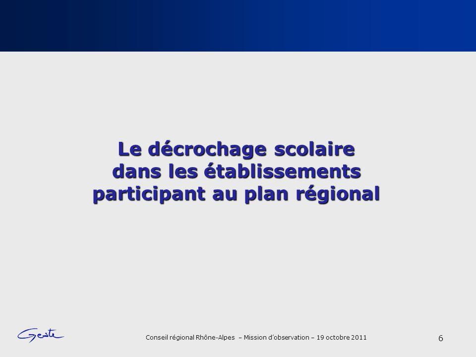 Le décrochage scolaire dans les établissements participant au plan régional