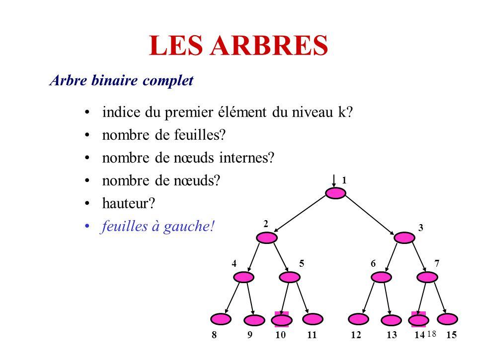 LES ARBRES Arbre binaire complet