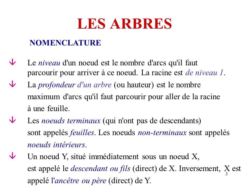 LES ARBRES NOMENCLATURE