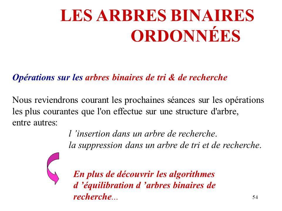 LES ARBRES BINAIRES ORDONNÉES