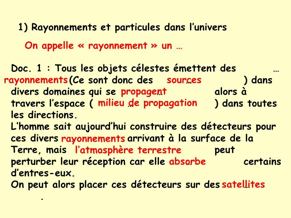 1) Rayonnements et particules dans l'univers