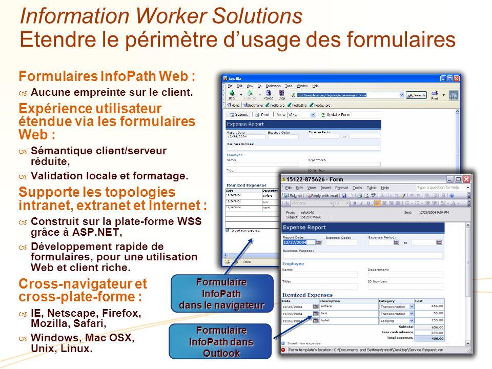 Information Worker Solutions Etendre le périmètre d'usage des formulaires