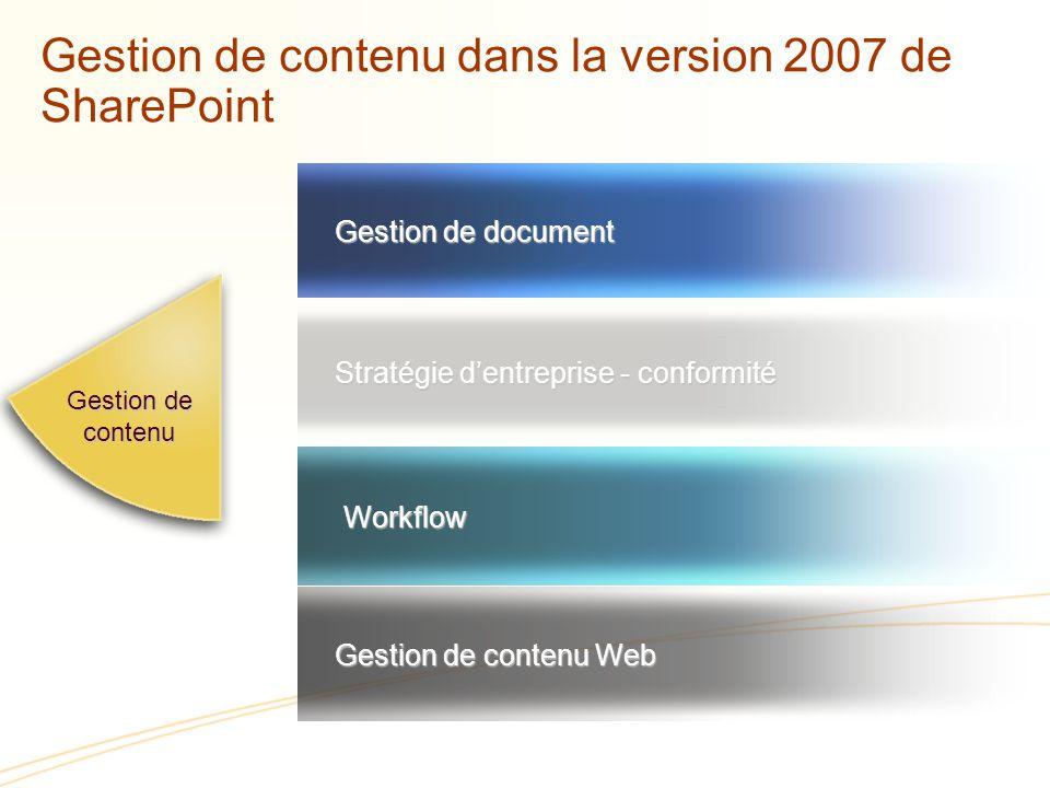 Gestion de contenu dans la version 2007 de SharePoint