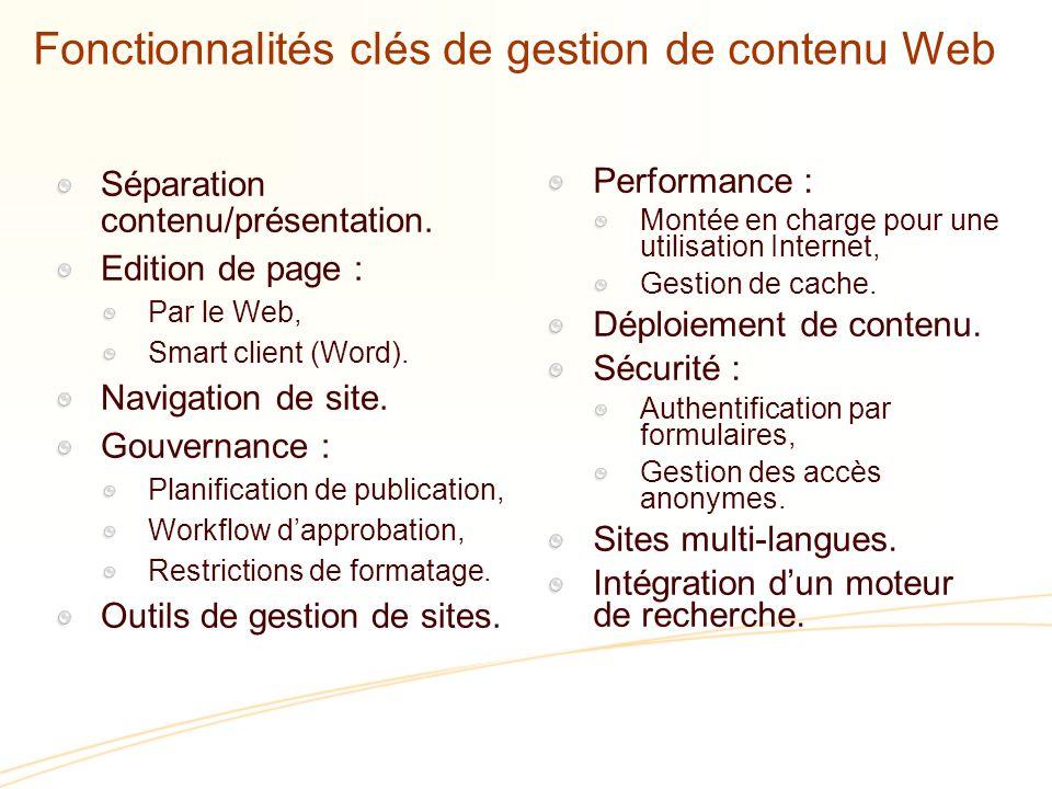 Fonctionnalités clés de gestion de contenu Web