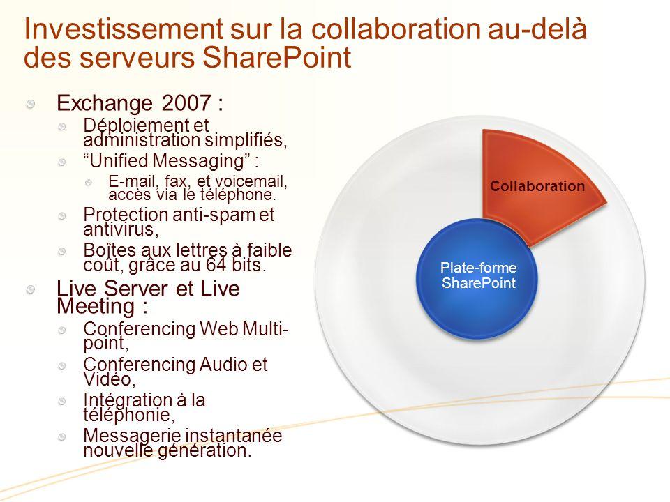 Investissement sur la collaboration au-delà des serveurs SharePoint