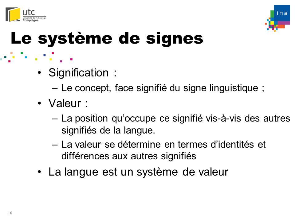 Le système de signes Signification : Valeur :