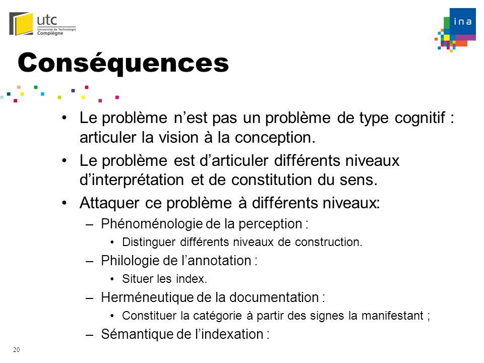 Conséquences Le problème n'est pas un problème de type cognitif : articuler la vision à la conception.
