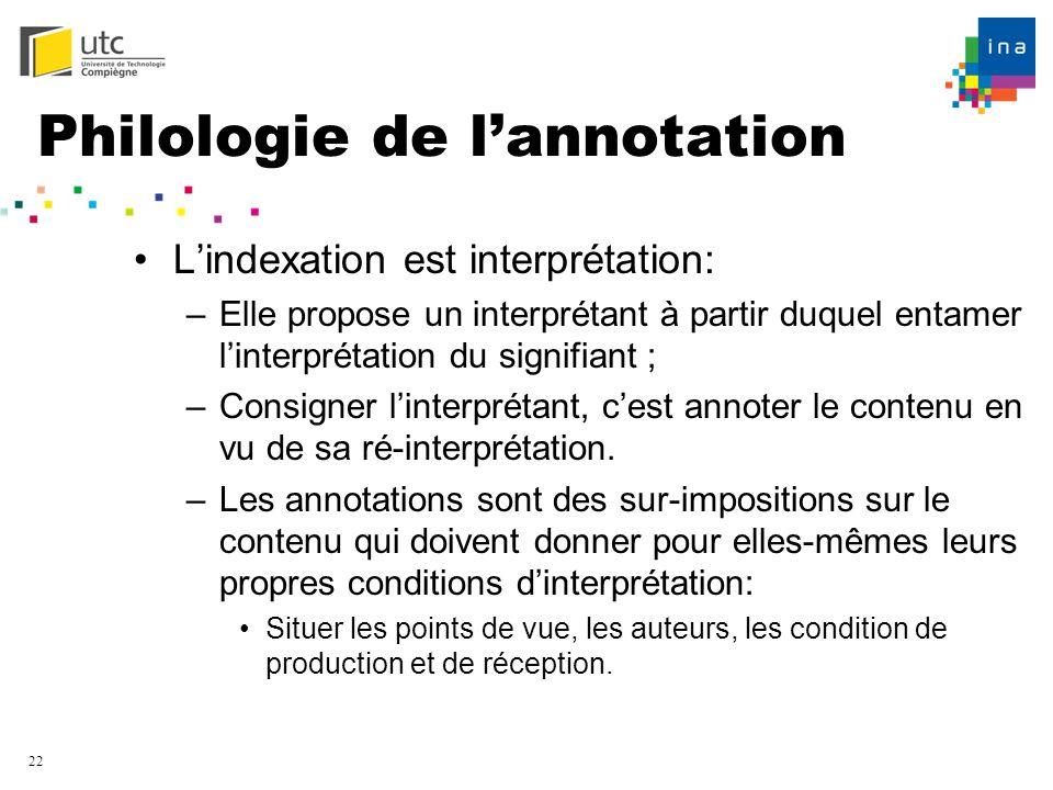 Philologie de l'annotation