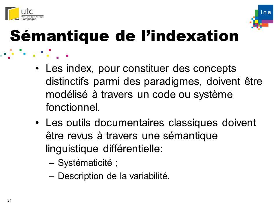 Sémantique de l'indexation