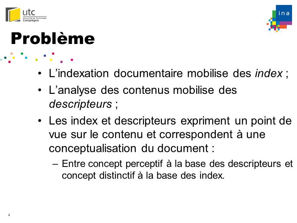 Problème L'indexation documentaire mobilise des index ;