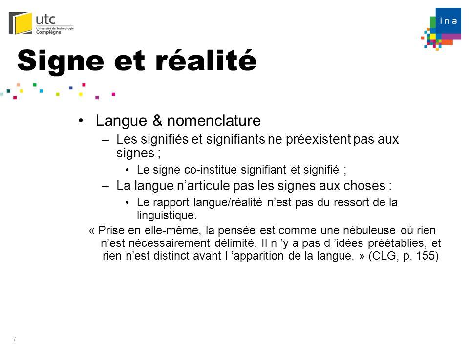 Signe et réalité Langue & nomenclature