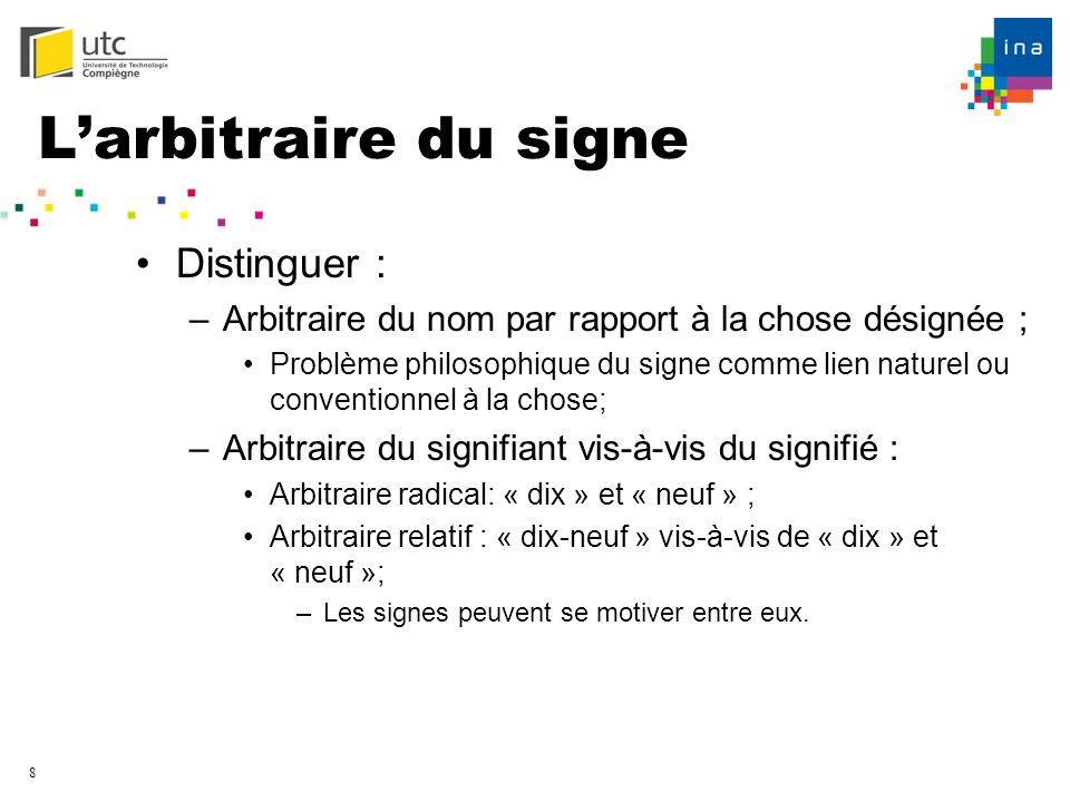 L'arbitraire du signe Distinguer :