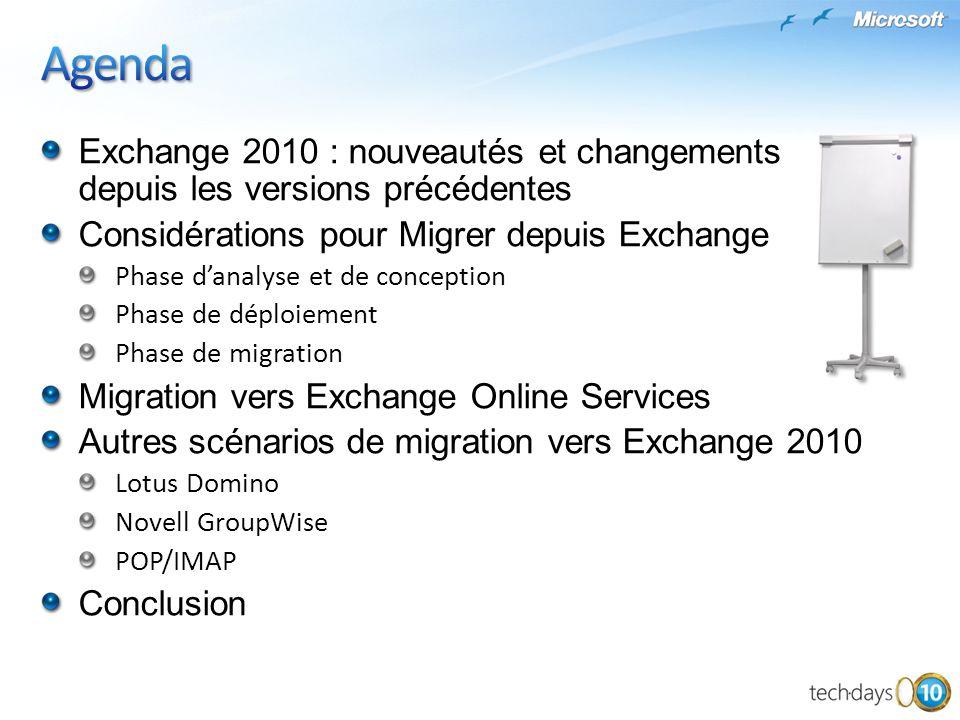 Presentation_title Agenda. Exchange 2010 : nouveautés et changements depuis les versions précédentes.