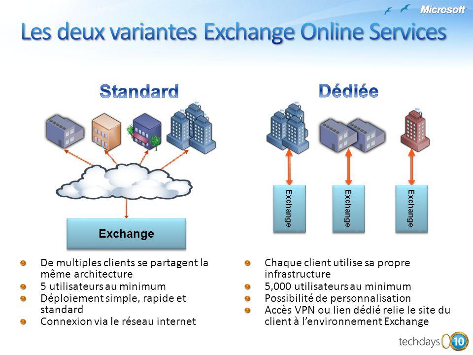 Les deux variantes Exchange Online Services