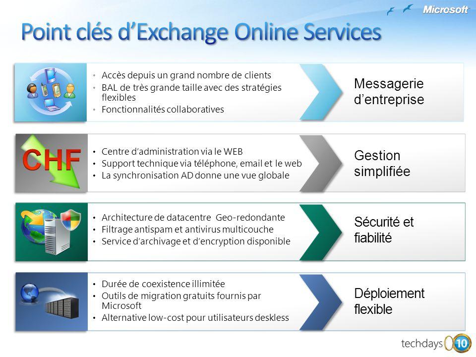 Point clés d'Exchange Online Services