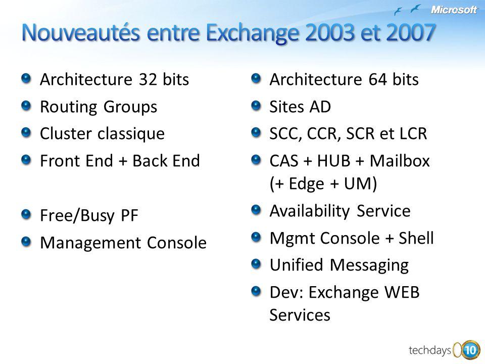 Nouveautés entre Exchange 2003 et 2007