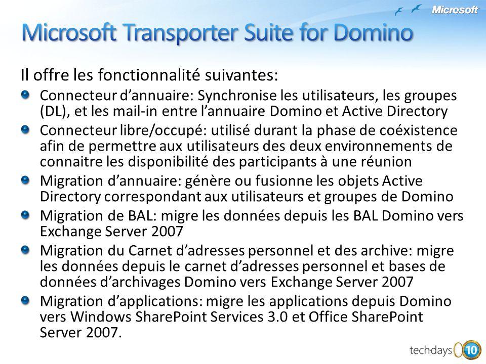 Microsoft Transporter Suite for Domino