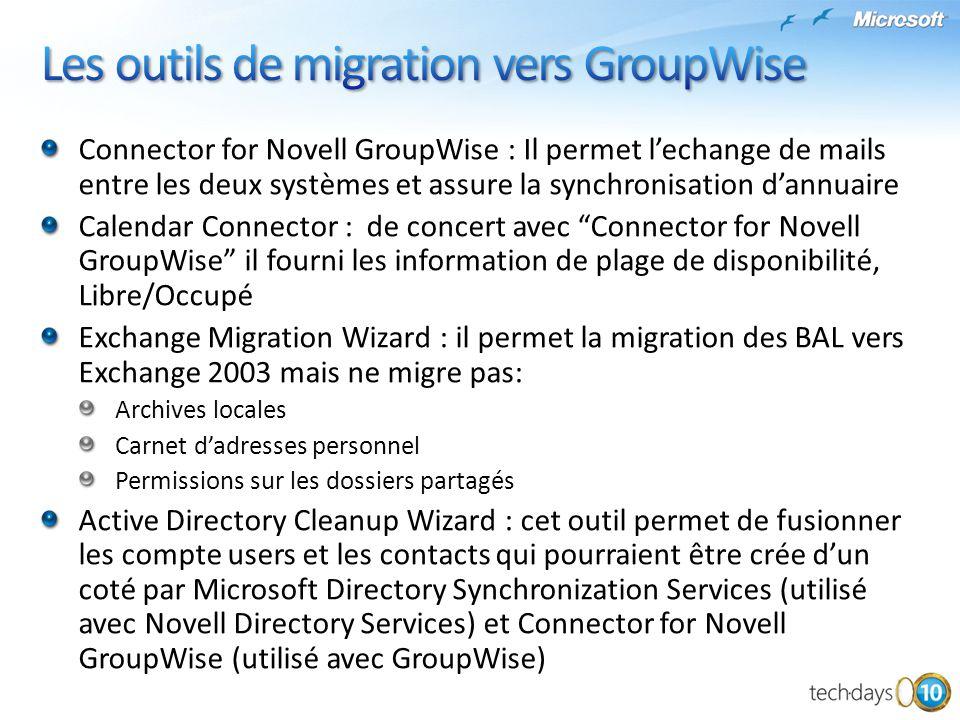 Les outils de migration vers GroupWise