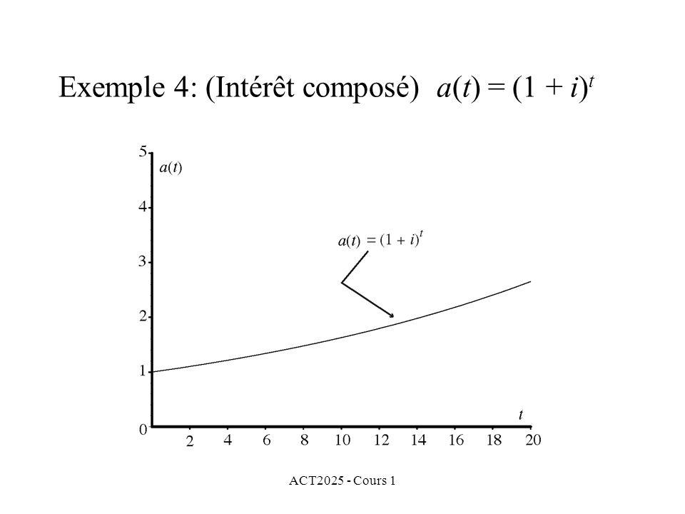 Exemple 4: (Intérêt composé) a(t) = (1 + i)t