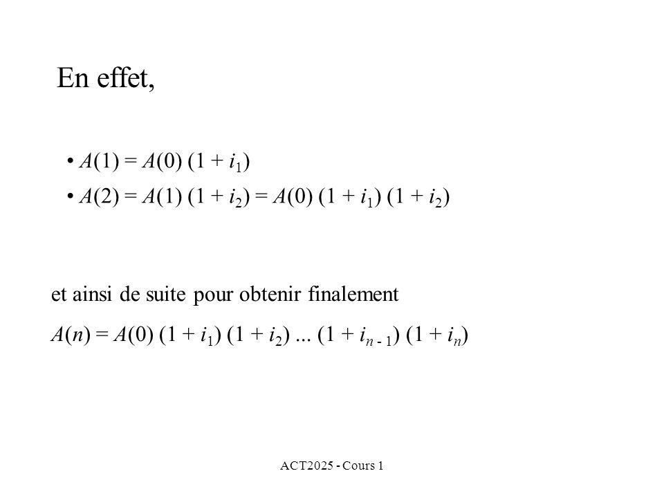 En effet, A(1) = A(0) (1 + i1) A(2) = A(1) (1 + i2) = A(0) (1 + i1) (1 + i2) et ainsi de suite pour obtenir finalement.